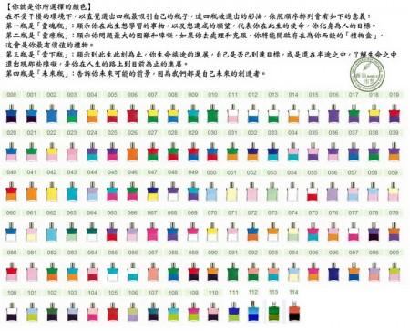 Aura-Soma靈性彩油瓶平衡油-4瓶/組(0~114號 )贈~線上靈性彩油分析諮詢
